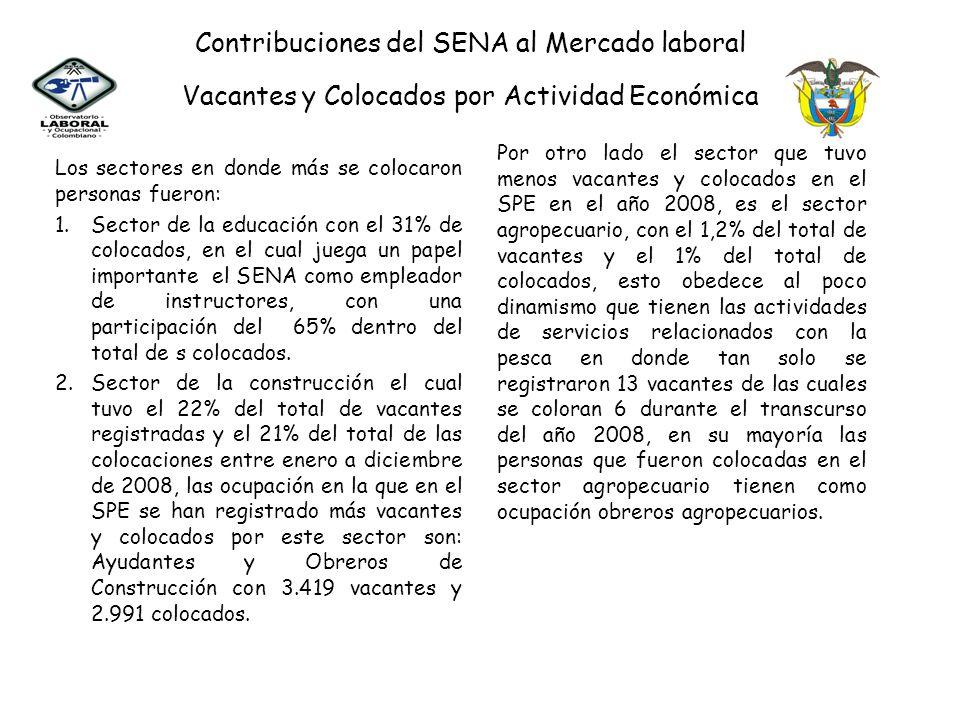 Contribuciones del SENA al Mercado laboral