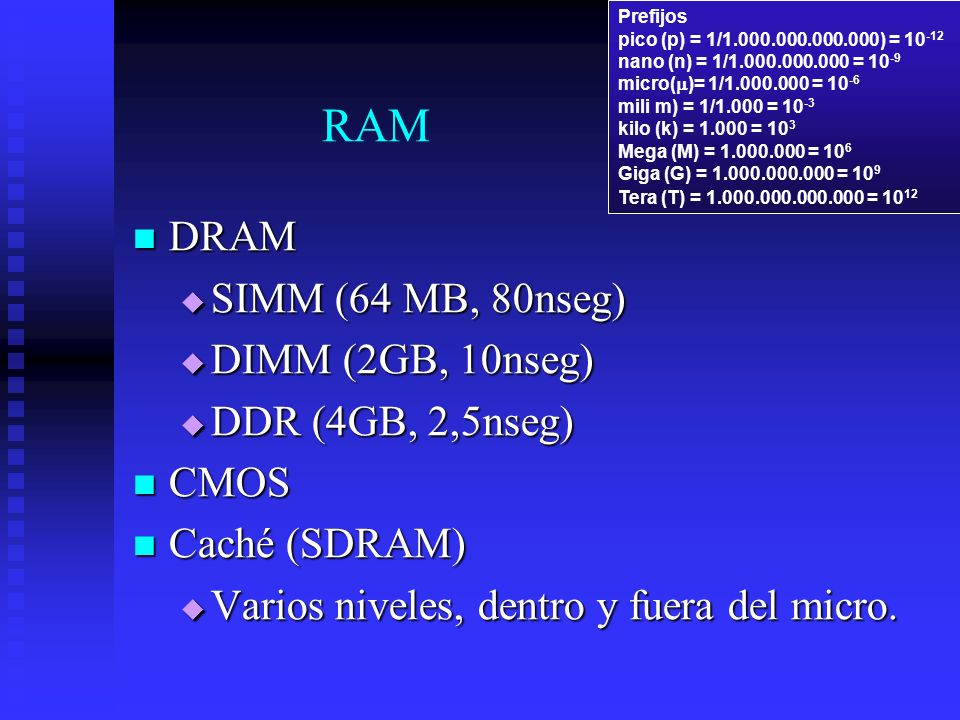 RAM DRAM SIMM (64 MB, 80nseg) DIMM (2GB, 10nseg) DDR (4GB, 2,5nseg)