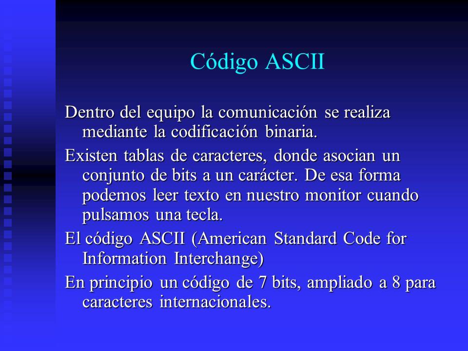 Código ASCII Dentro del equipo la comunicación se realiza mediante la codificación binaria.