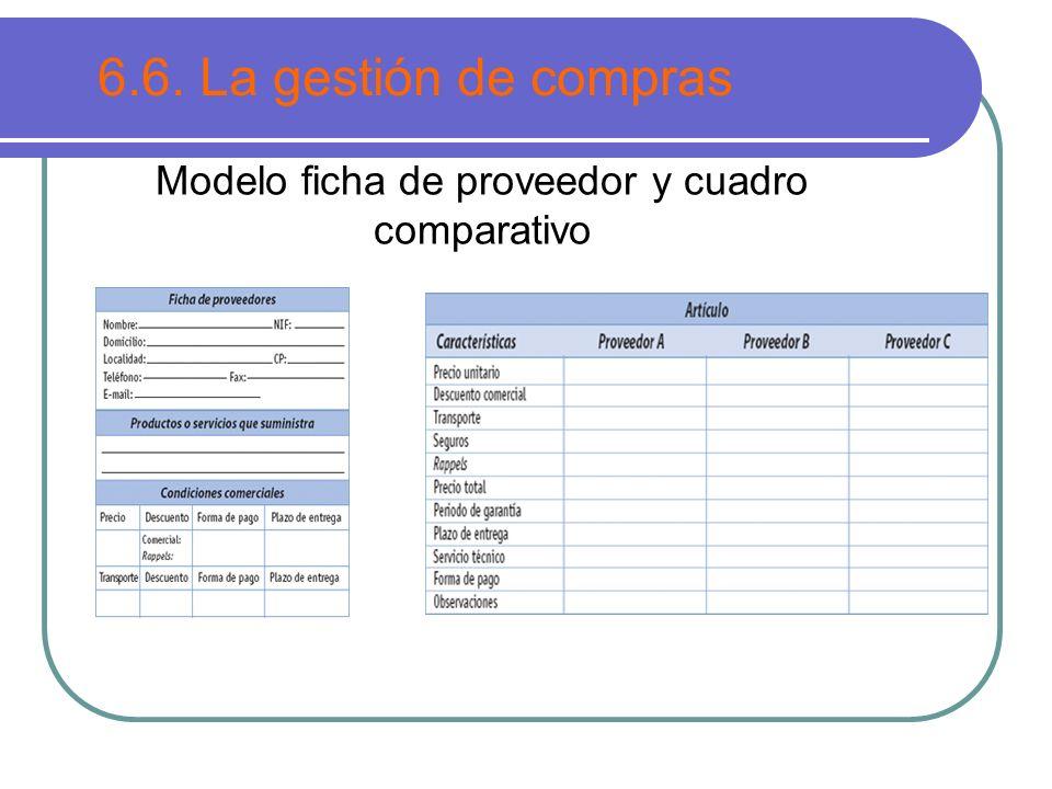 Modelo ficha de proveedor y cuadro comparativo