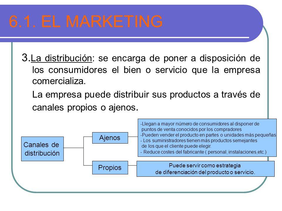 6.1. EL MARKETING 3.La distribución: se encarga de poner a disposición de los consumidores el bien o servicio que la empresa comercializa.