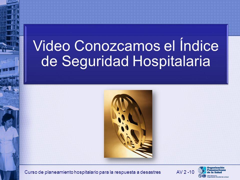 Video Conozcamos el Índice de Seguridad Hospitalaria