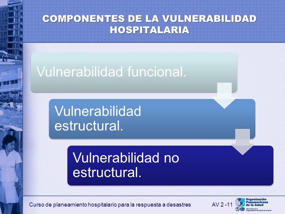 COMPONENTES DE LA VULNERABILIDAD HOSPITALARIA