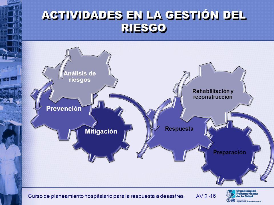 ACTIVIDADES EN LA GESTIÓN DEL RIESGO