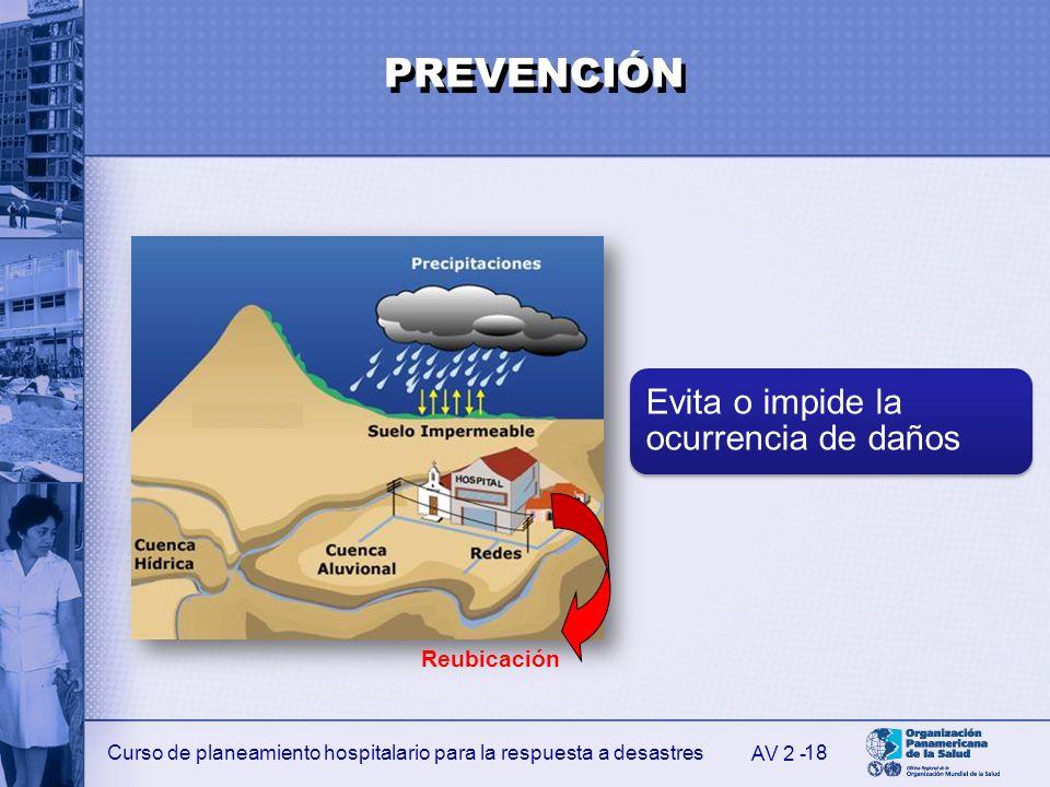 PREVENCIÓN Evita o impide la ocurrencia de daños Reubicación AV 2 -
