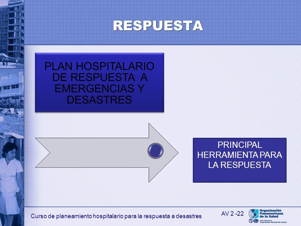 RESPUESTA PRINCIPAL HERRAMIENTA PARA LA RESPUESTA AV 2 -22