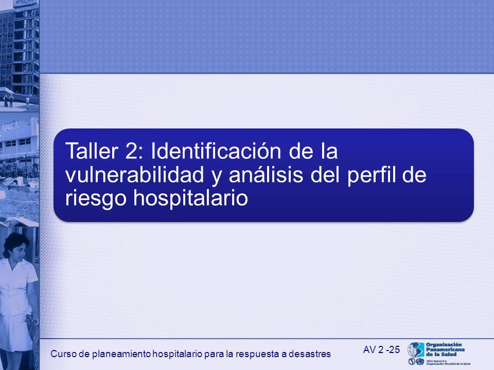 Taller 2: Identificación de la vulnerabilidad y análisis del perfil de riesgo hospitalario