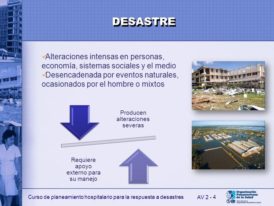 DESASTRE Alteraciones intensas en personas, economía, sistemas sociales y el medio.