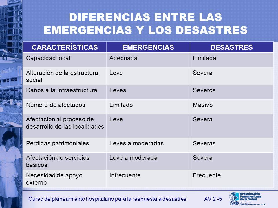 DIFERENCIAS ENTRE LAS EMERGENCIAS Y LOS DESASTRES