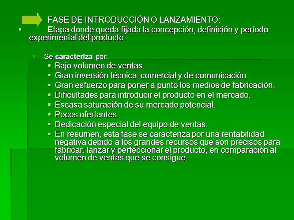 FASE DE INTRODUCCIÓN O LANZAMIENTO: