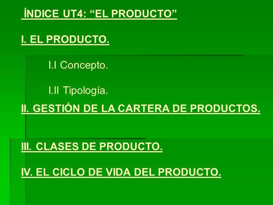 ÍNDICE UT4: EL PRODUCTO