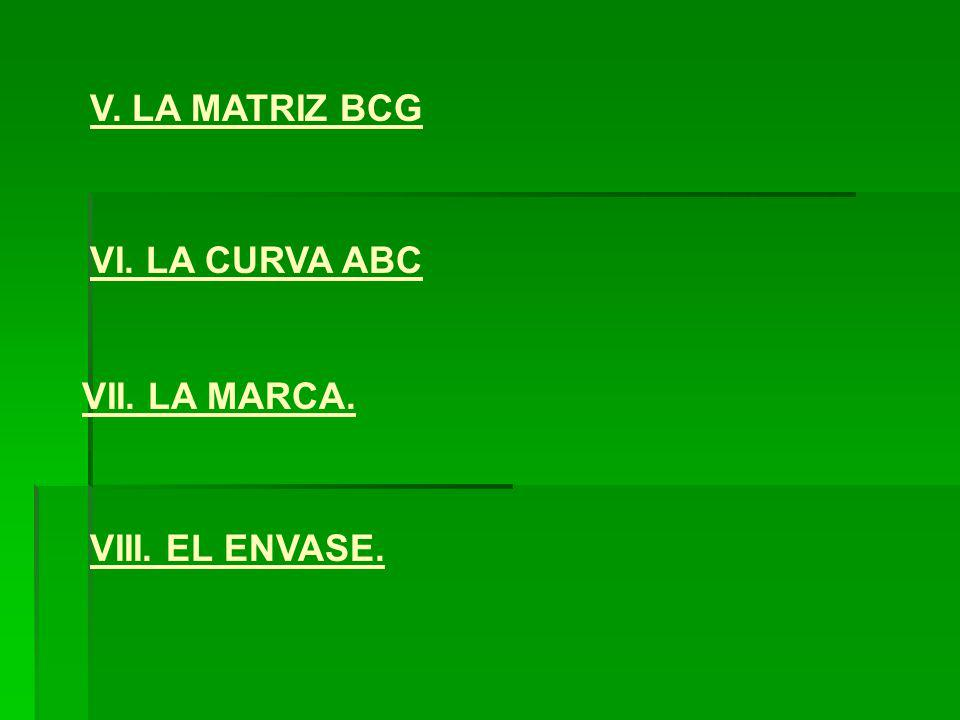 V. LA MATRIZ BCG VI. LA CURVA ABC VII. LA MARCA. VIII. EL ENVASE.