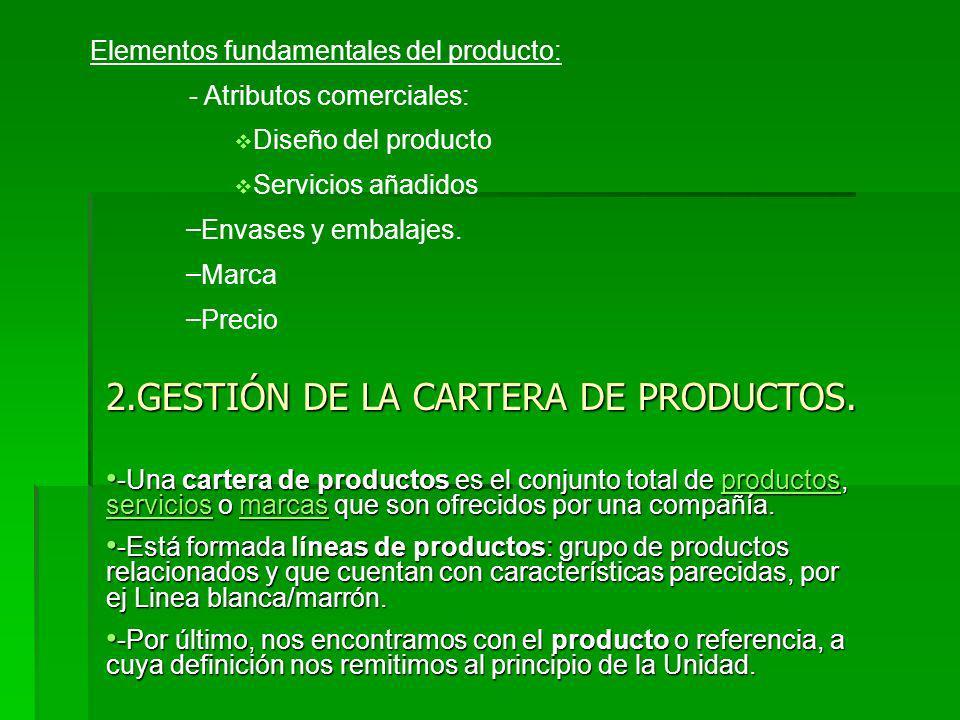 2.GESTIÓN DE LA CARTERA DE PRODUCTOS.