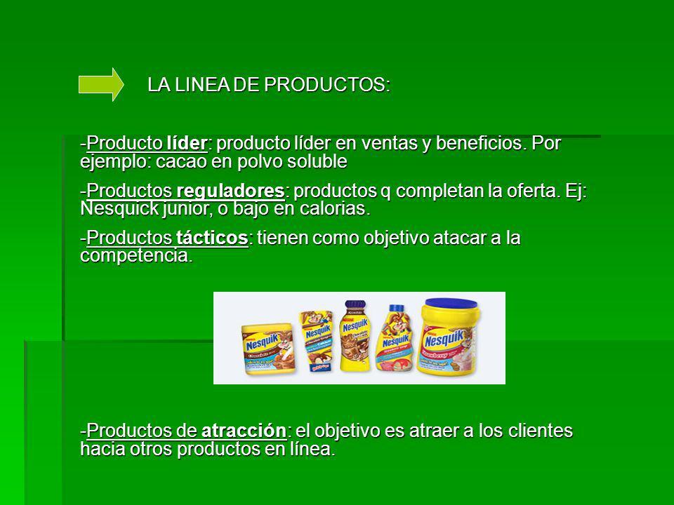 LA LINEA DE PRODUCTOS:-Producto líder: producto líder en ventas y beneficios. Por ejemplo: cacao en polvo soluble.
