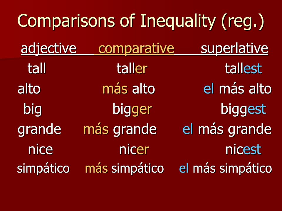 Comparisons of Inequality (reg.)