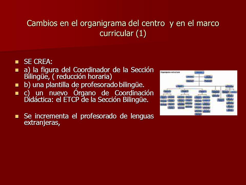 Cambios en el organigrama del centro y en el marco curricular (1)