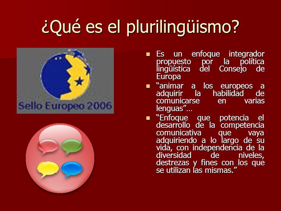 ¿Qué es el plurilingüismo