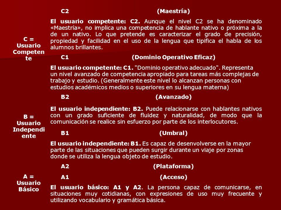 (Dominio Operativo Eficaz) B = Usuario Independiente