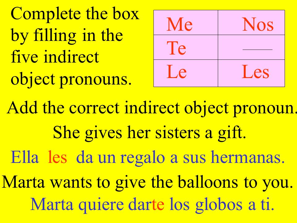 Complete the box by filling in the five indirect object pronouns.