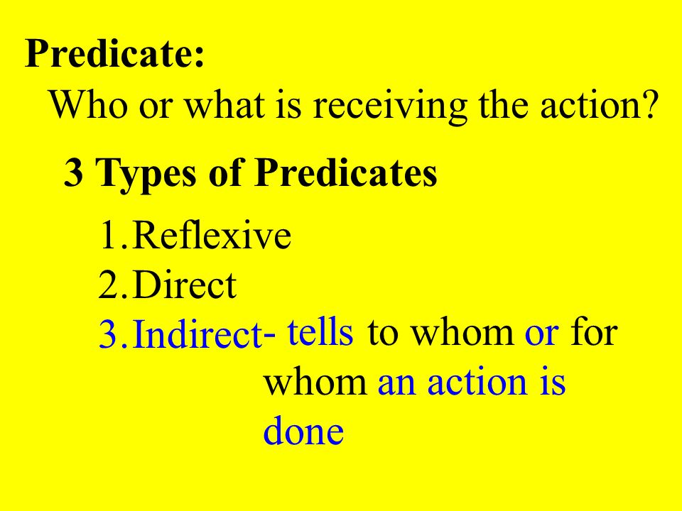Predicate: Who or what is receiving the action 3 Types of Predicates. Reflexive. Direct. Indirect.