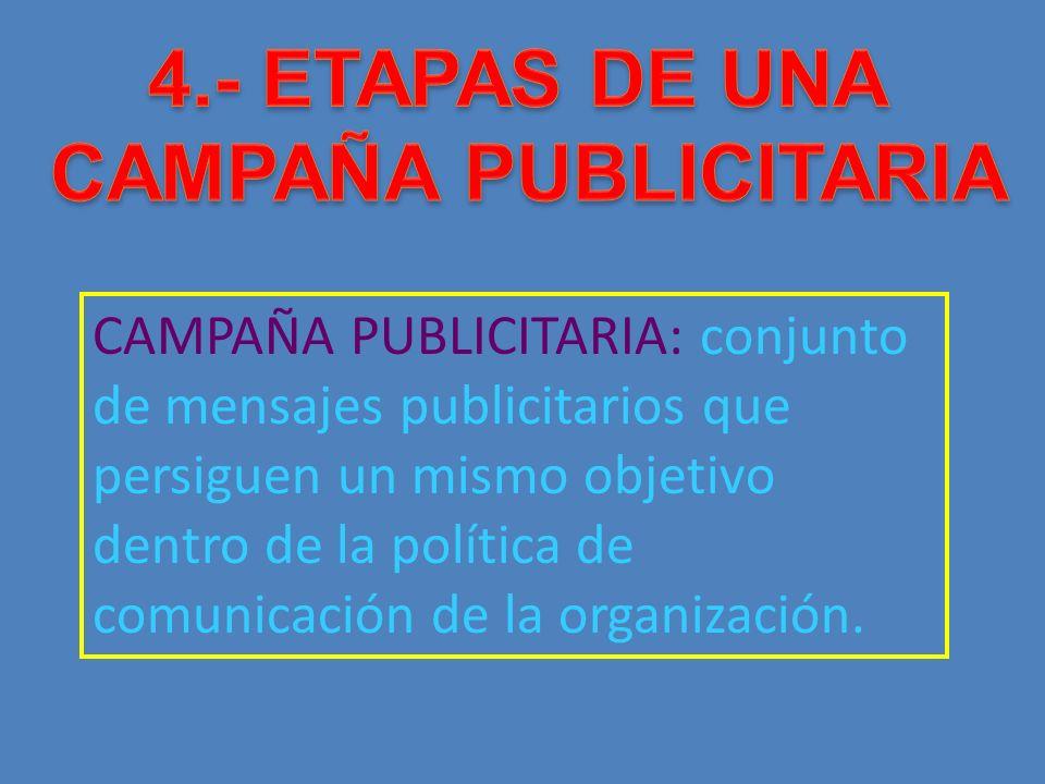 4.- ETAPAS DE UNA CAMPAÑA PUBLICITARIA
