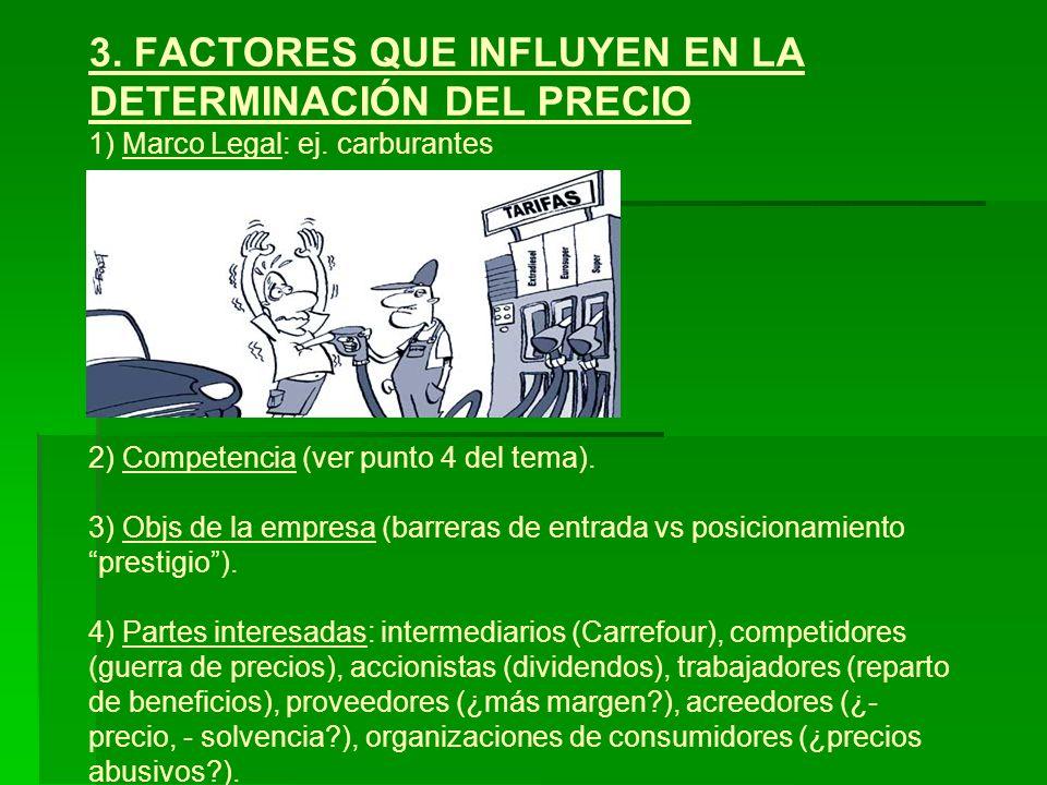 3. FACTORES QUE INFLUYEN EN LA DETERMINACIÓN DEL PRECIO 1) Marco Legal: ej.