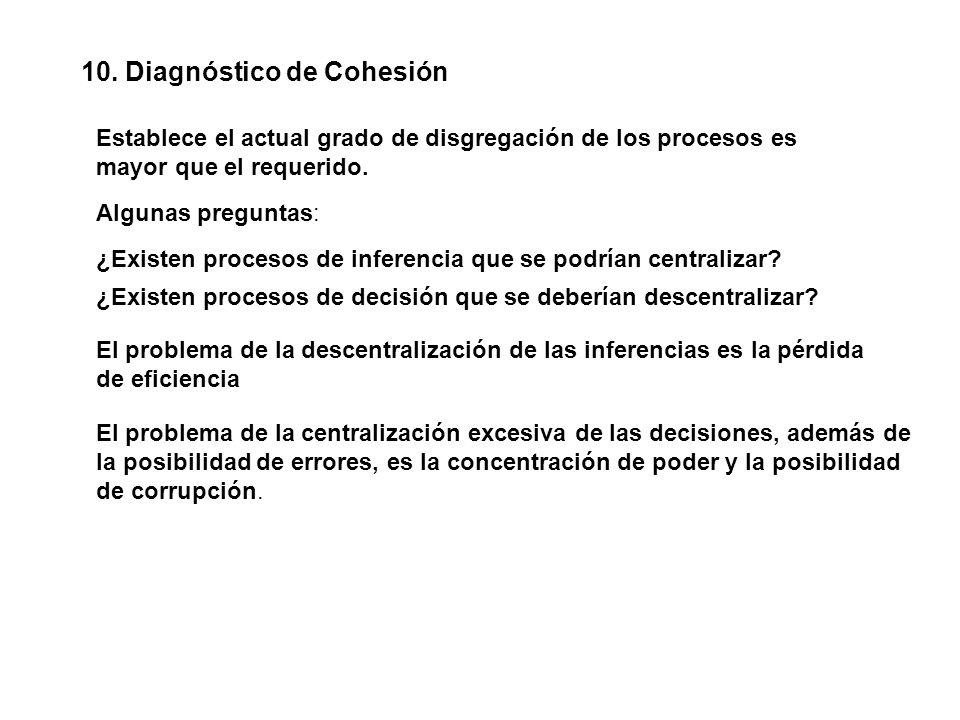 10. Diagnóstico de Cohesión