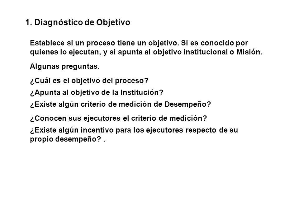 1. Diagnóstico de Objetivo