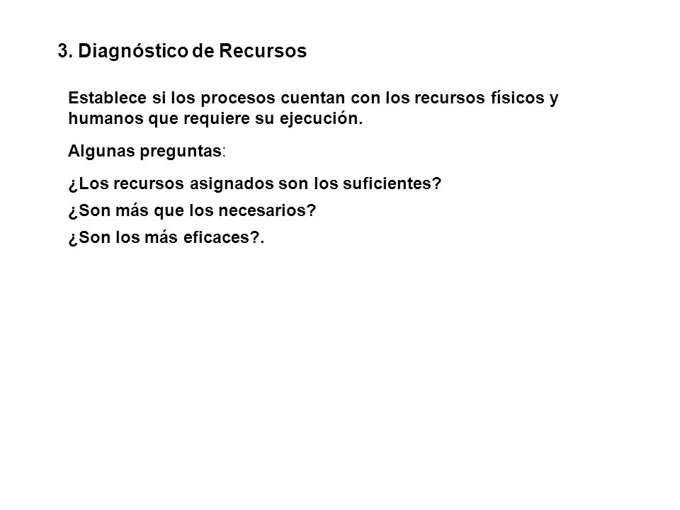 3. Diagnóstico de Recursos