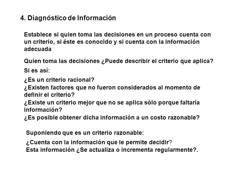 4. Diagnóstico de Información