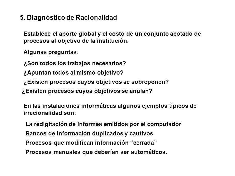 5. Diagnóstico de Racionalidad