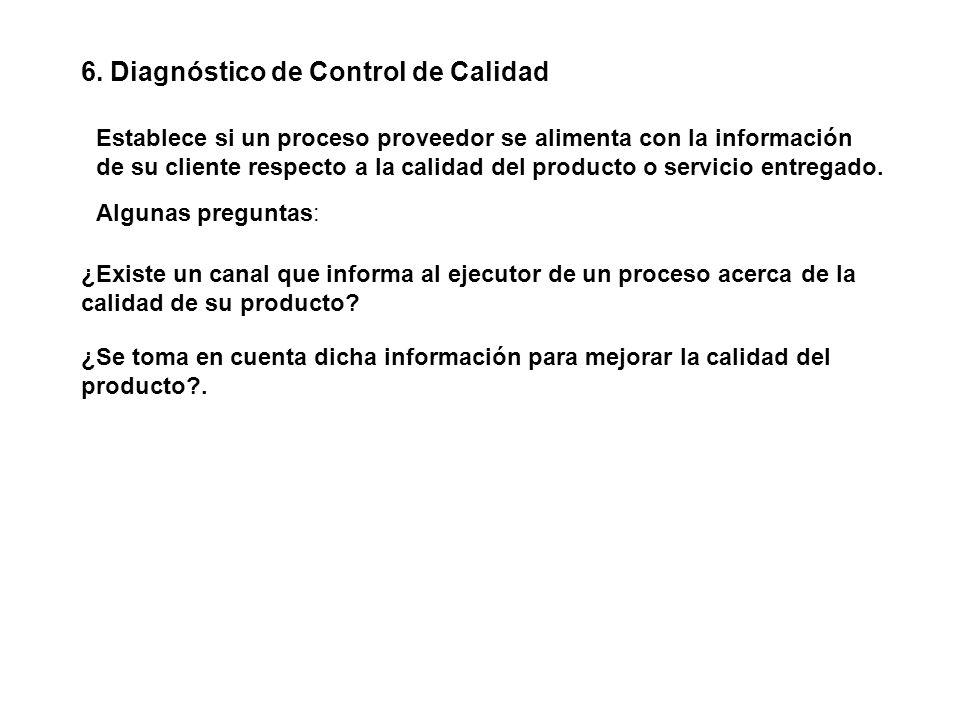 6. Diagnóstico de Control de Calidad