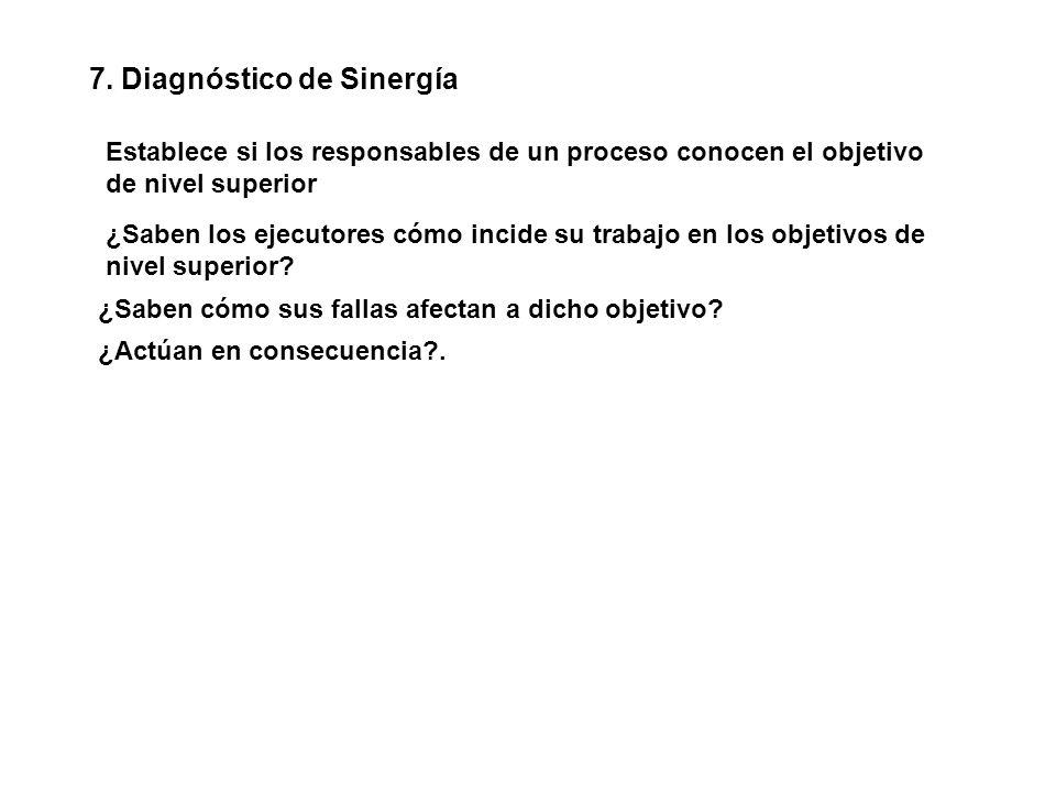 7. Diagnóstico de Sinergía