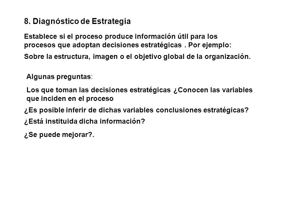 8. Diagnóstico de Estrategia