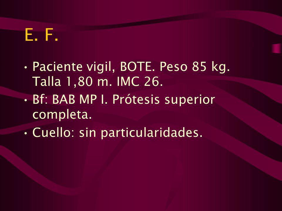 E. F. Paciente vigil, BOTE. Peso 85 kg. Talla 1,80 m. IMC 26.