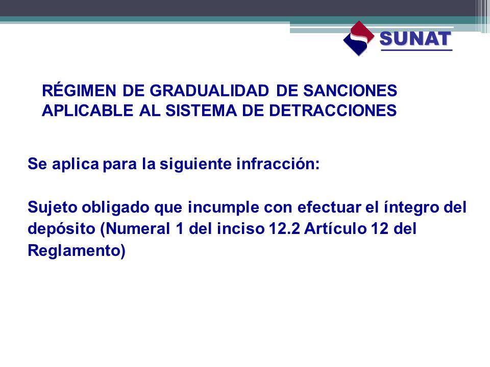SUNAT RÉGIMEN DE GRADUALIDAD DE SANCIONES APLICABLE AL SISTEMA DE DETRACCIONES. Se aplica para la siguiente infracción: