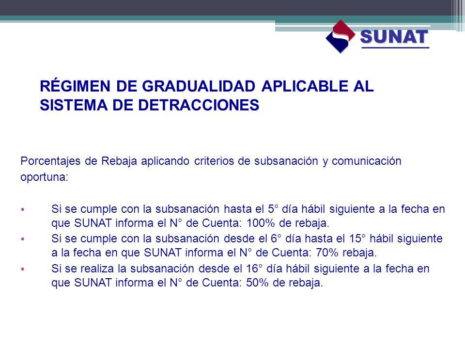 RÉGIMEN DE GRADUALIDAD APLICABLE AL SISTEMA DE DETRACCIONES