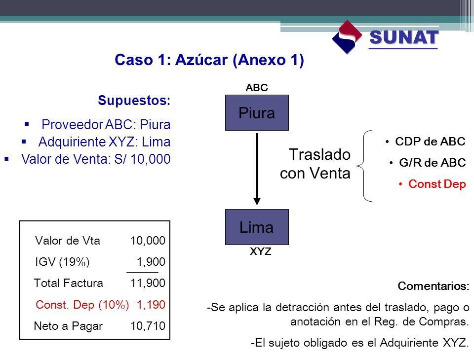 SUNAT Caso 1: Azúcar (Anexo 1) Piura Traslado con Venta Lima