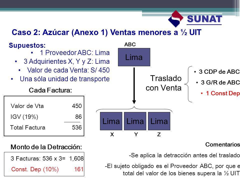 SUNAT Caso 2: Azúcar (Anexo 1) Ventas menores a ½ UIT Lima