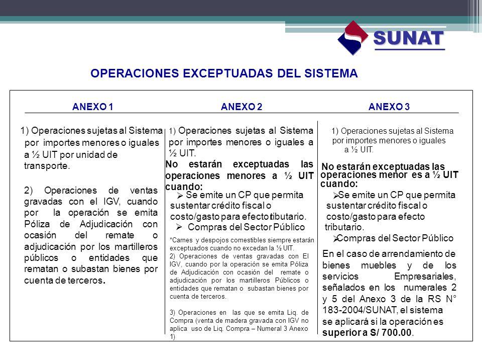 OPERACIONES EXCEPTUADAS DEL SISTEMA