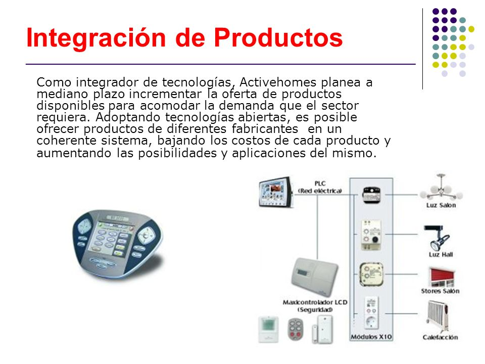 Integración de Productos _________________________________________________________________