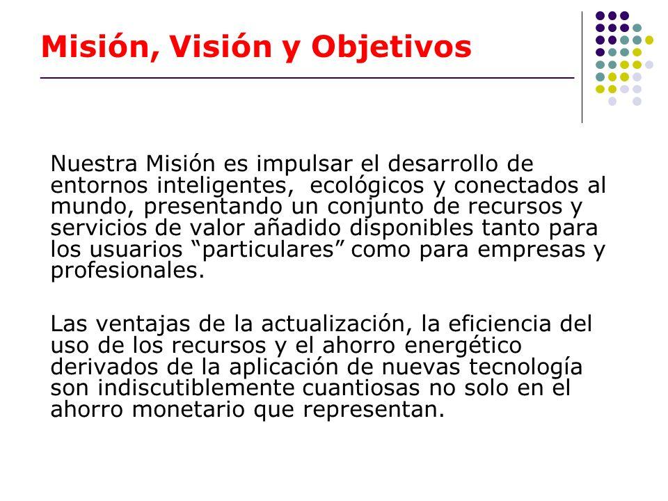 Misión, Visión y Objetivos __________________________________________________________________________