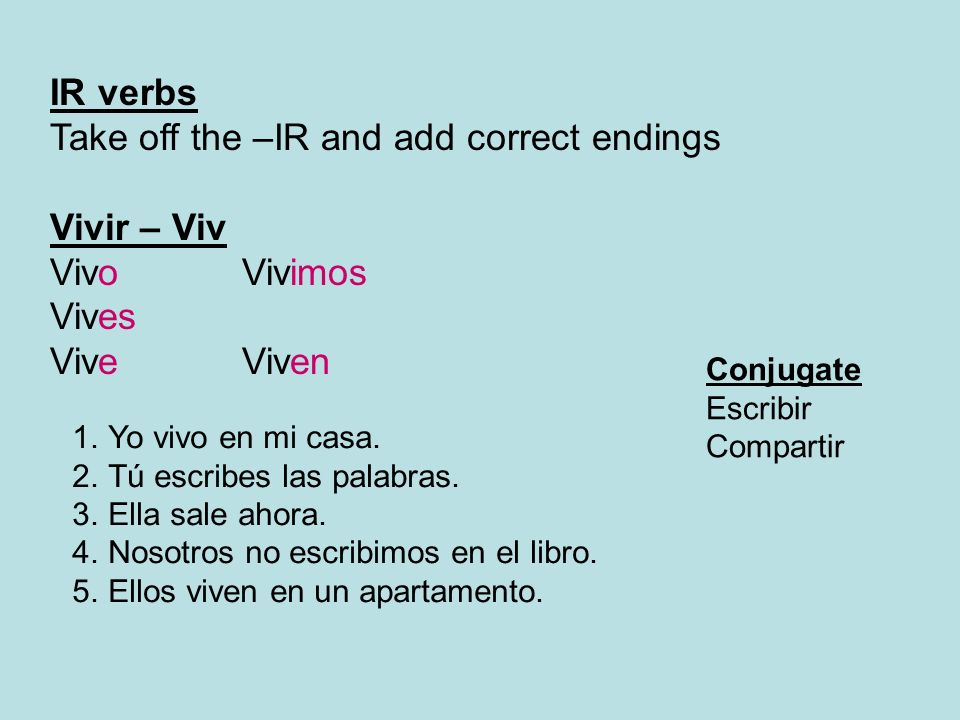 Take off the –IR and add correct endings Vivir – Viv Vivo Vivimos
