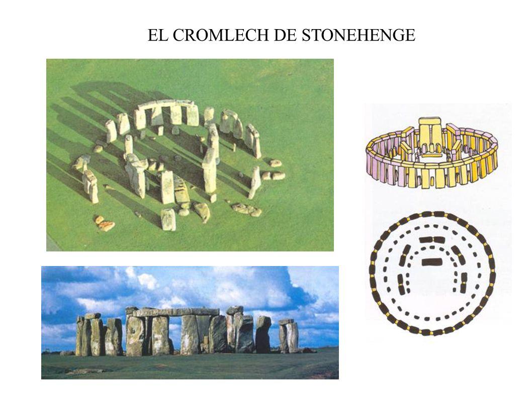EL CROMLECH DE STONEHENGE