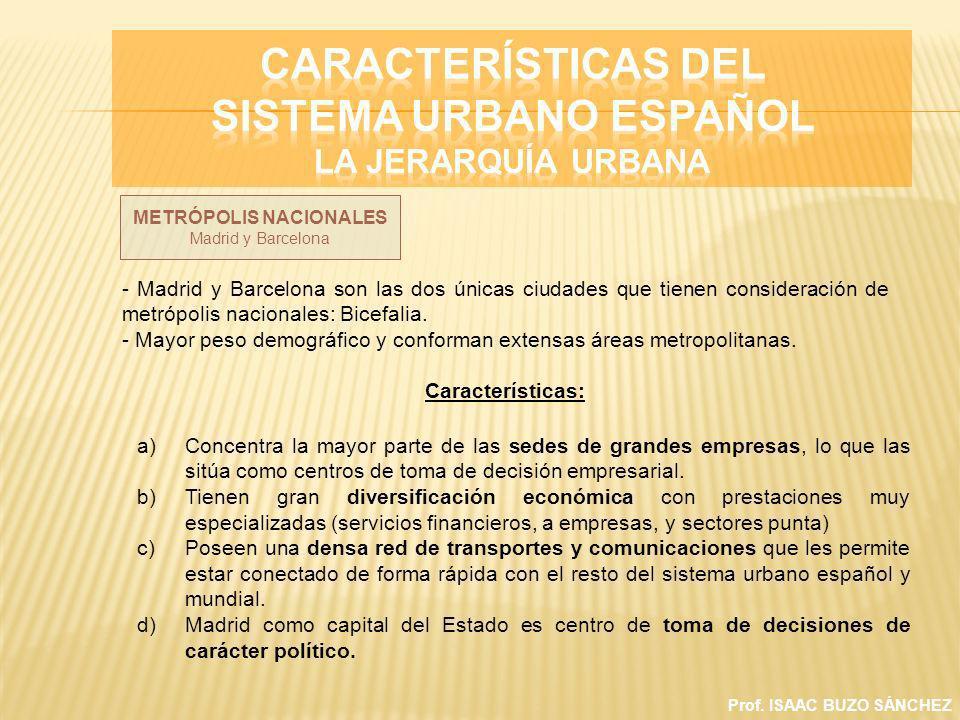 CARACTERÍSTICAS DEL SISTEMA URBANO ESPAÑOL La jerarquía urbana