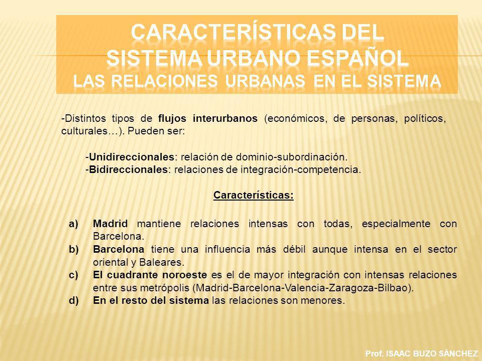 CARACTERÍSTICAS DEL SISTEMA URBANO ESPAÑOL Las relaciones urbanas en el sistema