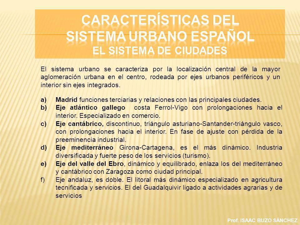 CARACTERÍSTICAS DEL SISTEMA URBANO ESPAÑOL El sistema de ciudades