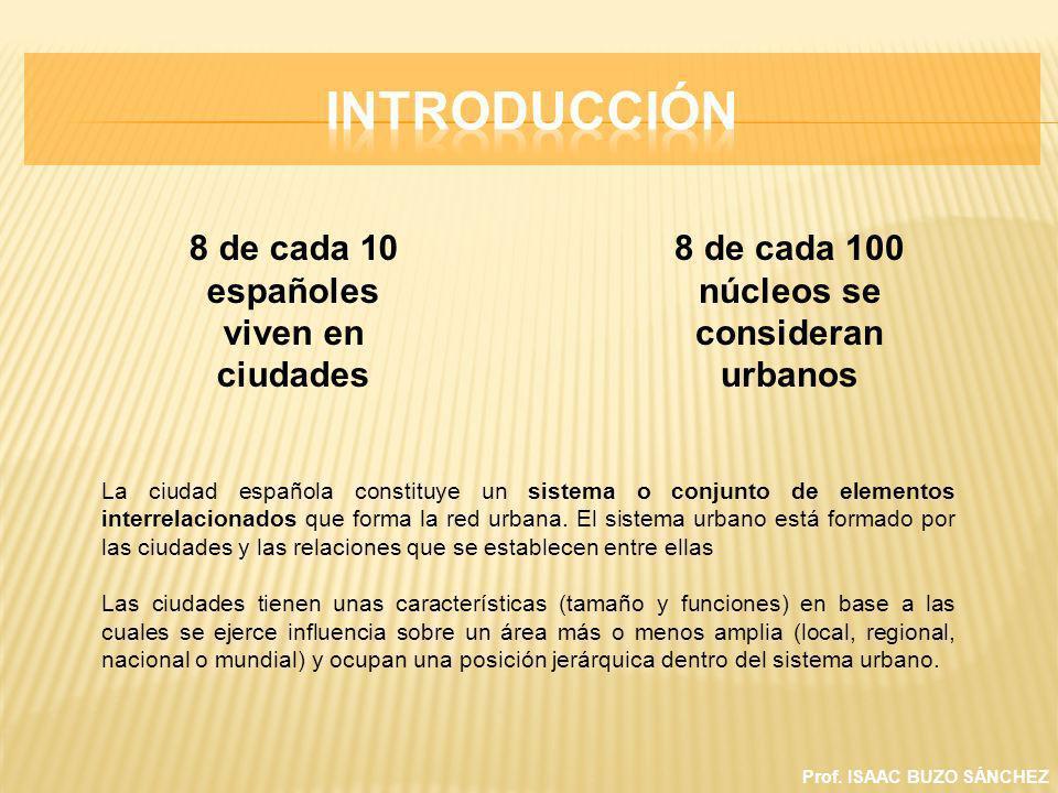 INTRODUCCIÓN 8 de cada 10 españoles viven en ciudades