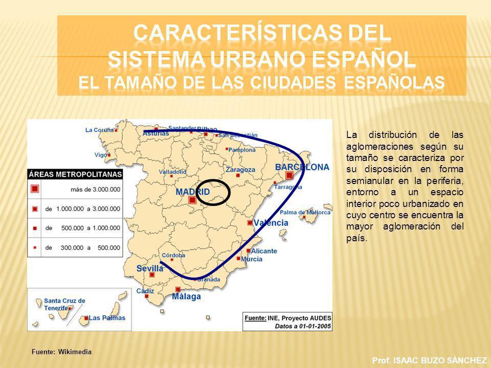 CARACTERÍSTICAS DEL SISTEMA URBANO ESPAÑOL El tamaño de las ciudades españolas