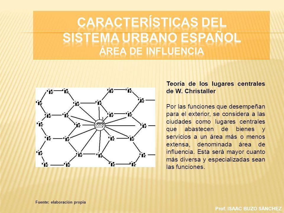 CARACTERÍSTICAS DEL SISTEMA URBANO ESPAÑOL Área de influencia